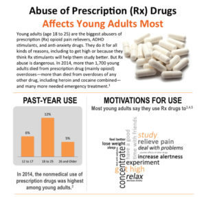 Monmouth County NJ Prescription Drug Charges Lawyer